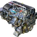 Что такое двигатель 4 150x150 - Что такое двигатель