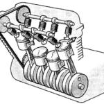 Как двигатель развивает обороты