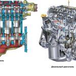 Классификация двигателей внутреннего сгорания